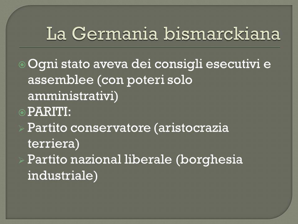 Ogni stato aveva dei consigli esecutivi e assemblee (con poteri solo amministrativi) PARITI: Partito conservatore (aristocrazia terriera) Partito nazi