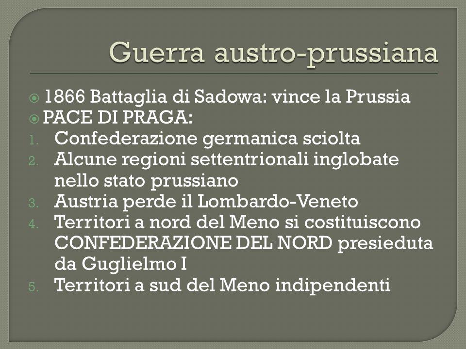 1866 Battaglia di Sadowa: vince la Prussia PACE DI PRAGA: 1. Confederazione germanica sciolta 2. Alcune regioni settentrionali inglobate nello stato p