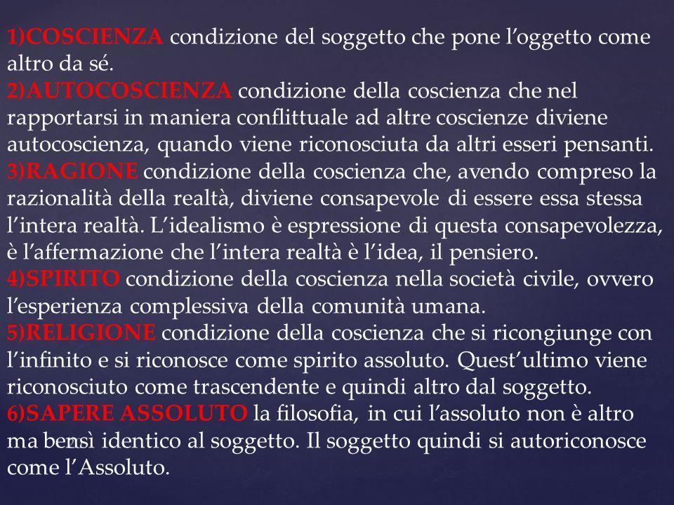 20 1)COSCIENZA condizione del soggetto che pone loggetto come altro da sé. 2)AUTOCOSCIENZA condizione della coscienza che nel rapportarsi in maniera c