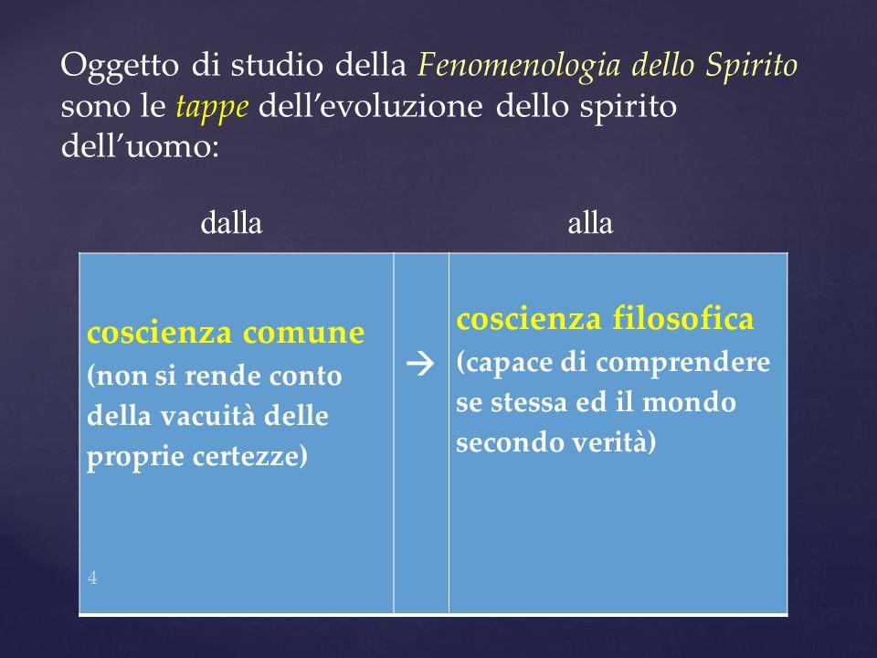 Oggetto di studio della Fenomenologia dello Spirito sono le tappe dellevoluzione dello spirito delluomo: coscienza comune (non si rende conto della va
