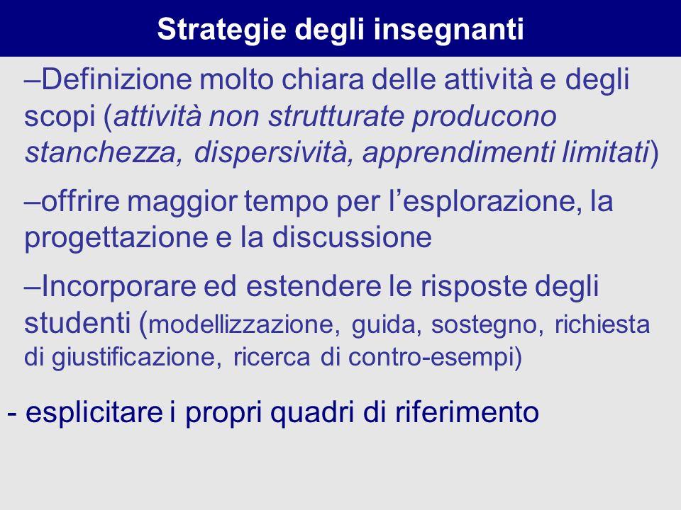 Strategie degli insegnanti –Definizione molto chiara delle attività e degli scopi (attività non strutturate producono stanchezza, dispersività, appren