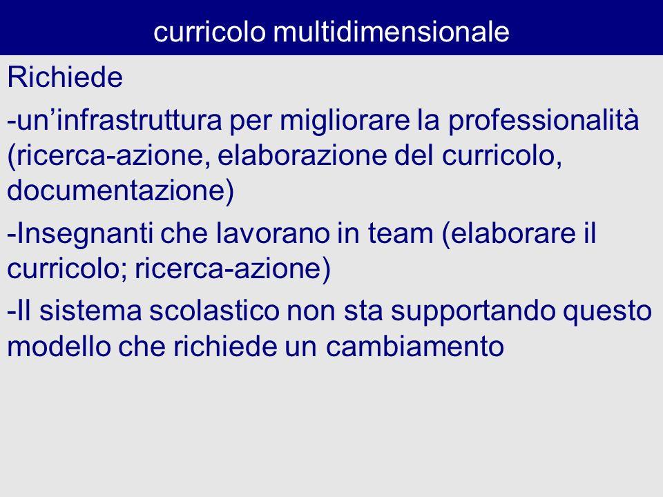 curricolo multidimensionale Richiede -uninfrastruttura per migliorare la professionalità (ricerca-azione, elaborazione del curricolo, documentazione)