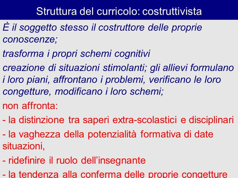 Struttura del curricolo: costruttivista È il soggetto stesso il costruttore delle proprie conoscenze; trasforma i propri schemi cognitivi creazione di