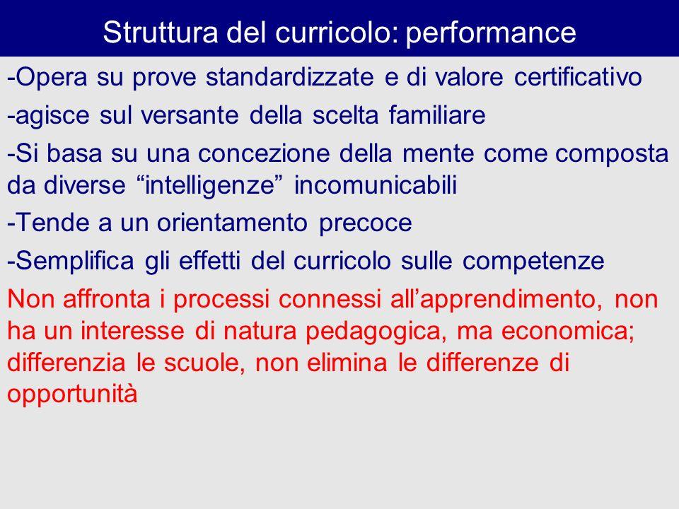 Struttura del curricolo: performance -Opera su prove standardizzate e di valore certificativo -agisce sul versante della scelta familiare -Si basa su