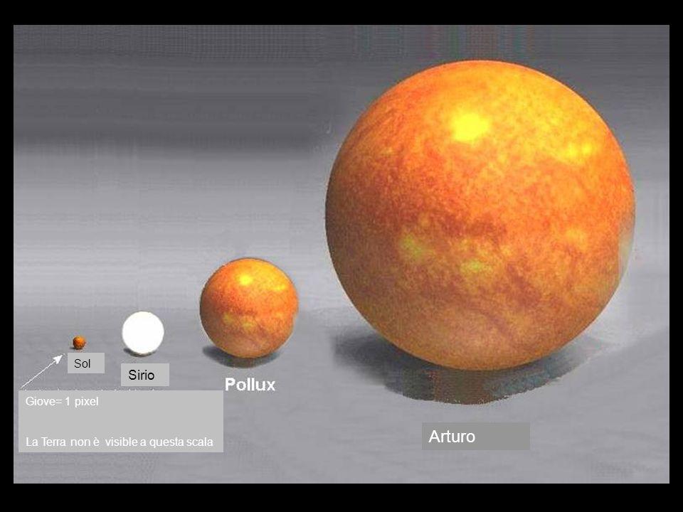 Sol Sirio Arturo Giove= 1 pixel La Terra non è visible a questa scala
