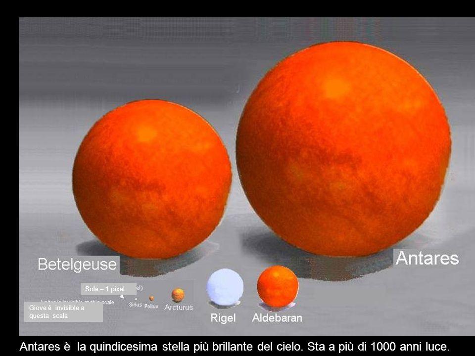 Antares è la quindicesima stella più brillante del cielo. Sta a più di 1000 anni luce. Sole – 1 pixel Giove è invisible a questa scala