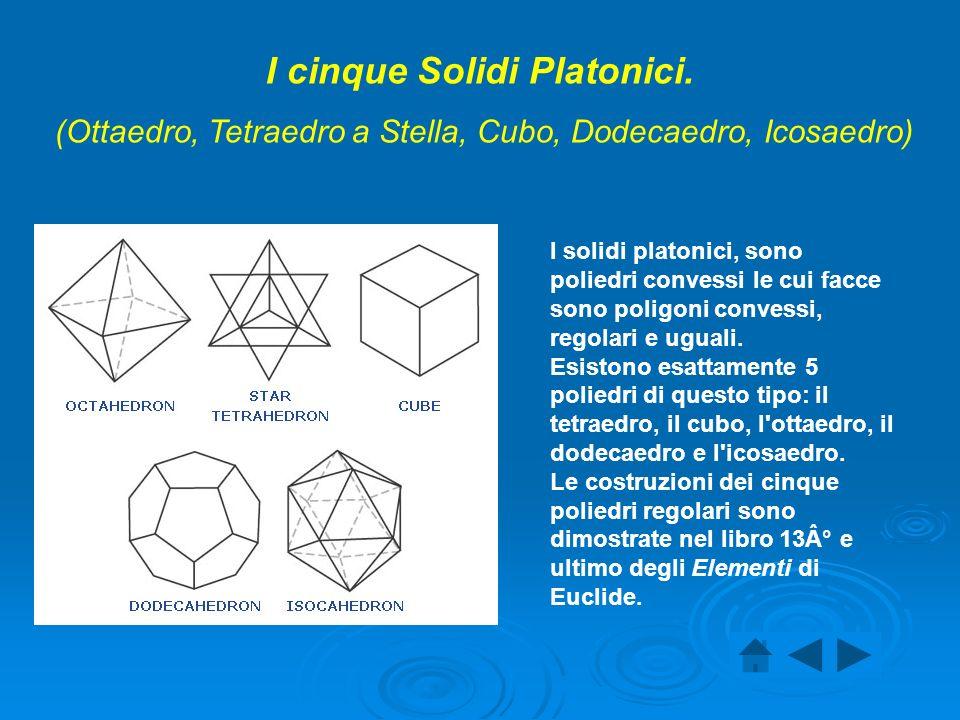 I cinque Solidi Platonici. (Ottaedro, Tetraedro a Stella, Cubo, Dodecaedro, Icosaedro) I solidi platonici, sono poliedri convessi le cui facce sono po