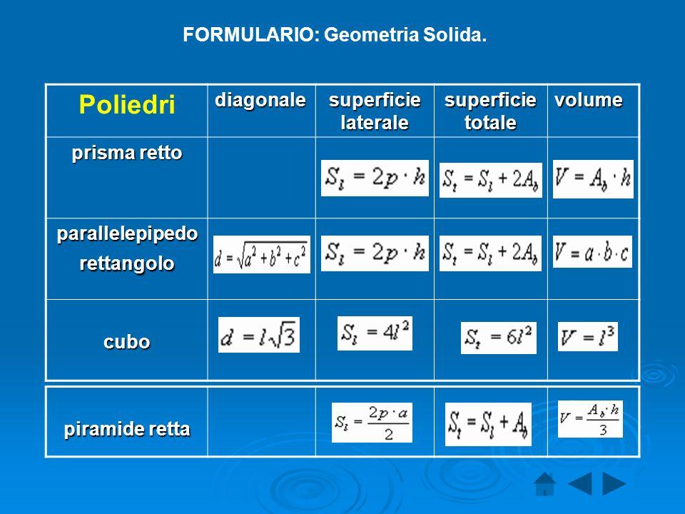 FORMULARIO: Geometria Solida. Poliedridiagonale superficie laterale superficie totale volume prisma retto parallelepipedo rettangolo cubo piramide ret