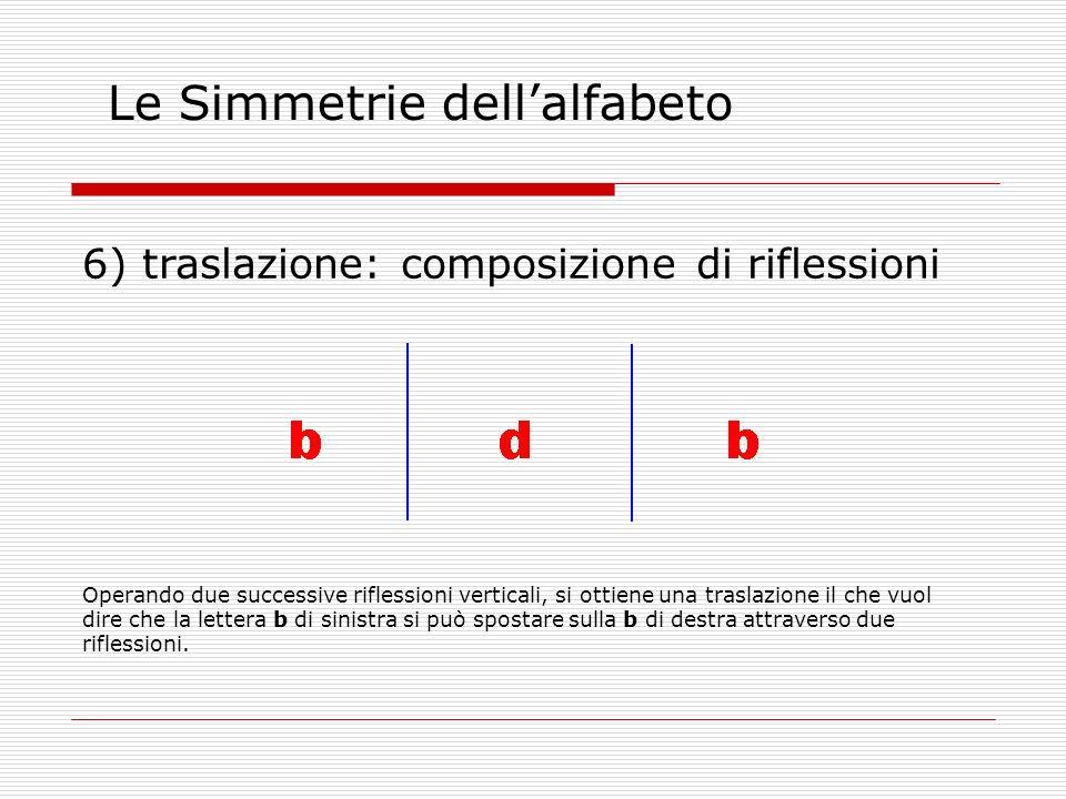 Le Simmetrie dellalfabeto 6) traslazione: composizione di riflessioni Operando due successive riflessioni verticali, si ottiene una traslazione il che vuol dire che la lettera b di sinistra si può spostare sulla b di destra attraverso due riflessioni.