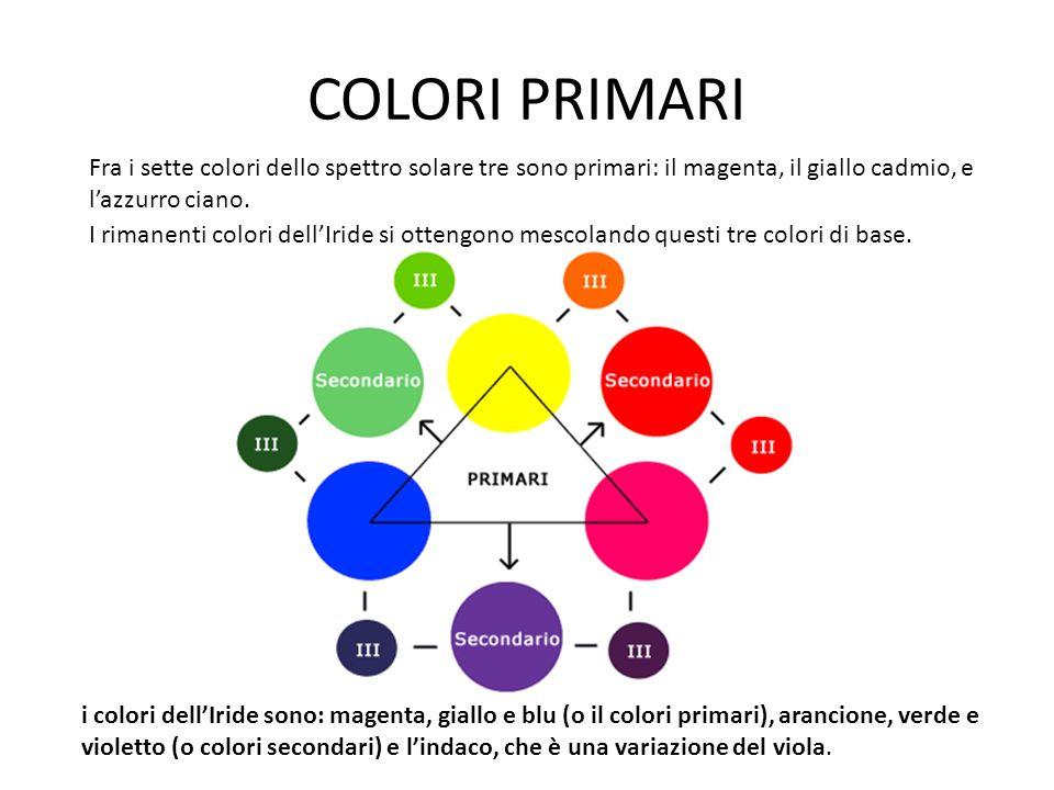 COLORI PRIMARI Fra i sette colori dello spettro solare tre sono primari: il magenta, il giallo cadmio, e lazzurro ciano.