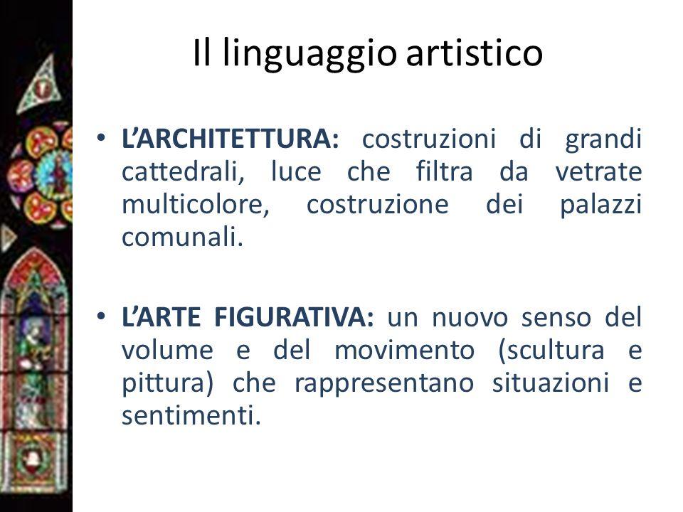 Il linguaggio artistico LARCHITETTURA: costruzioni di grandi cattedrali, luce che filtra da vetrate multicolore, costruzione dei palazzi comunali. LAR