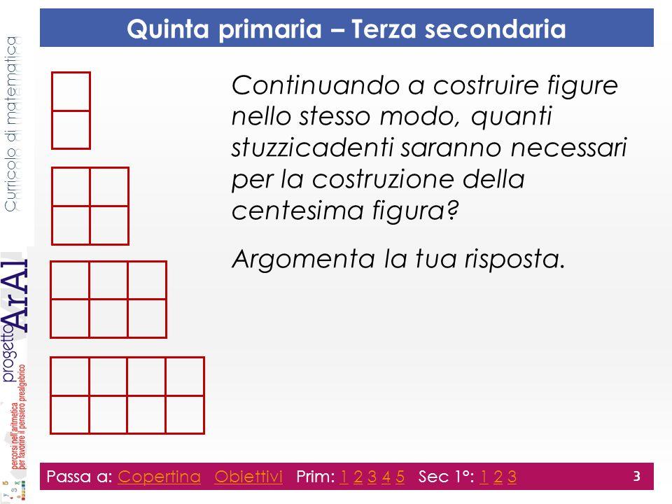 Continuando a costruire figure nello stesso modo, quanti stuzzicadenti saranno necessari per la costruzione della centesima figura.