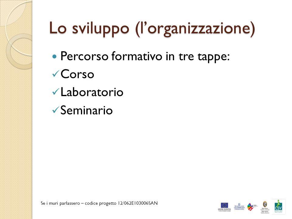Lo sviluppo (lorganizzazione) Percorso formativo in tre tappe: Corso Laboratorio Seminario Se i muri parlassero – codice progetto 12/062E103006SAN