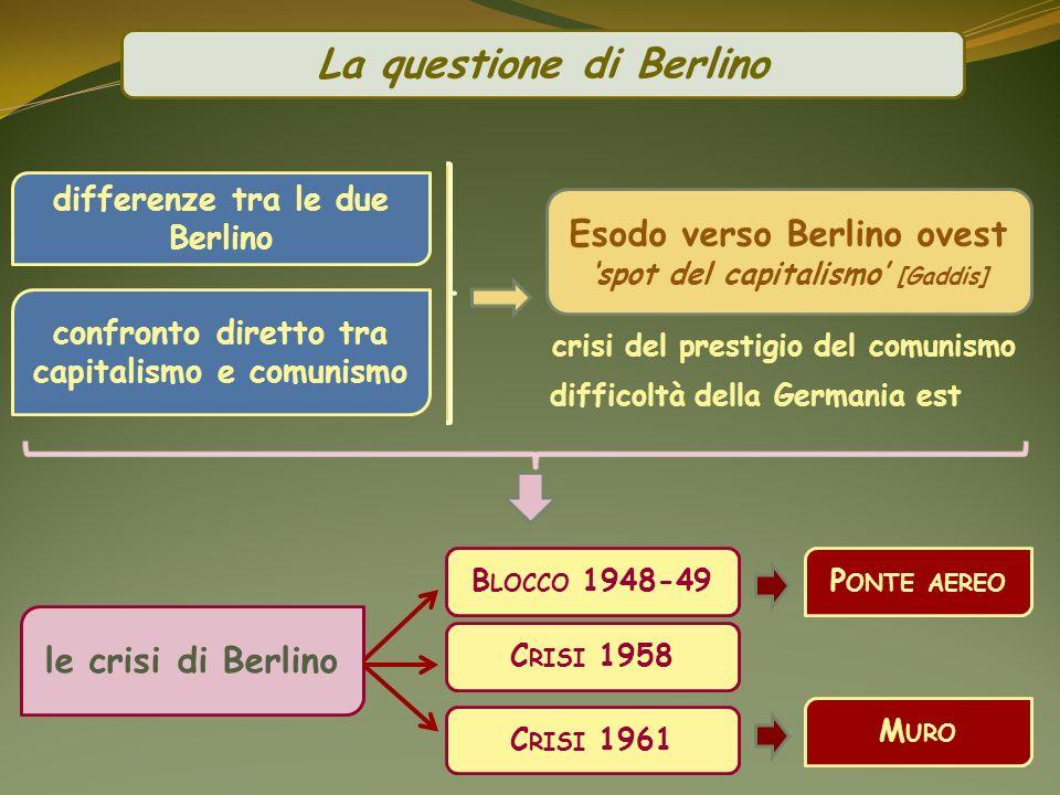 Esodo verso Berlino ovest spot del capitalismo [Gaddis] crisi del prestigio del comunismo difficoltà della Germania est le crisi di Berlino differenze