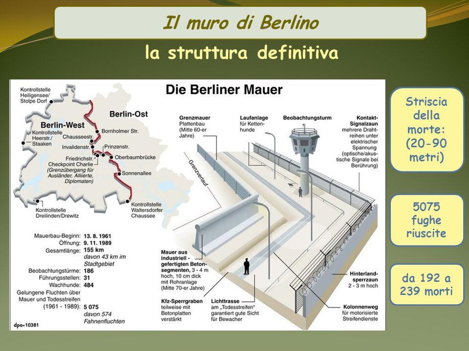 Il muro di Berlino la struttura definitiva Striscia della morte: (20-90 metri) 5075 fughe riuscite da 192 a 239 morti