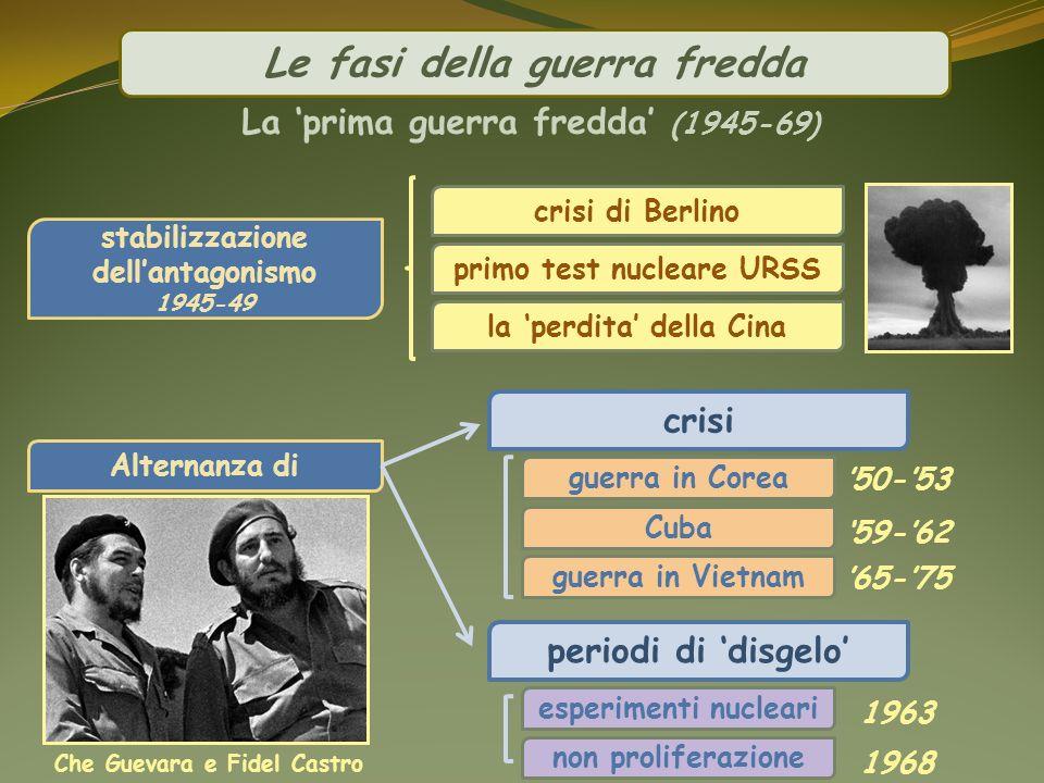 Le fasi della guerra fredda crisi di Berlino crisi La prima guerra fredda (1945-69) stabilizzazione dellantagonismo 1945-49 Alternanza di primo test n