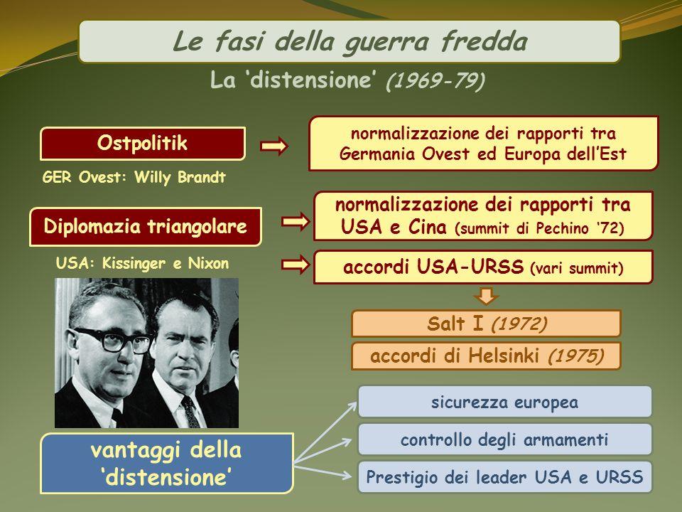Salt I (1972) Ostpolitik Le fasi della guerra fredda La distensione (1969-79) accordi USA-URSS (vari summit) vantaggi della distensione normalizzazion