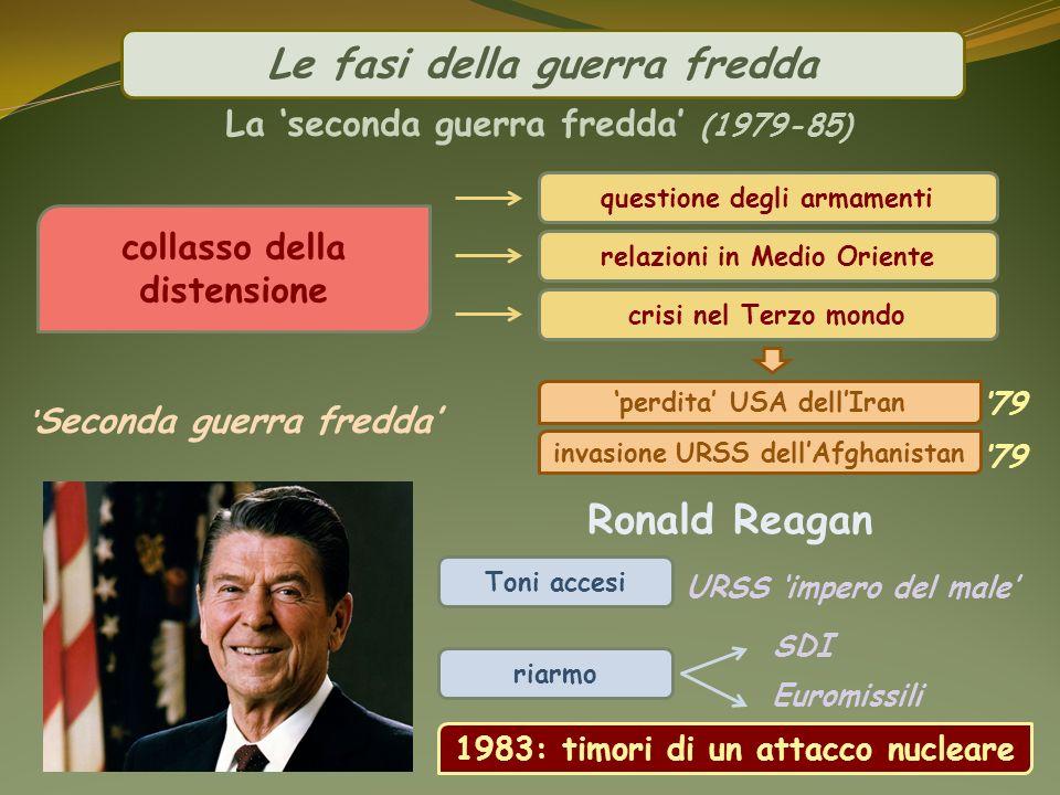 Le fasi della guerra fredda La seconda guerra fredda (1979-85) collasso della distensione questione degli armamenti relazioni in Medio Oriente crisi n