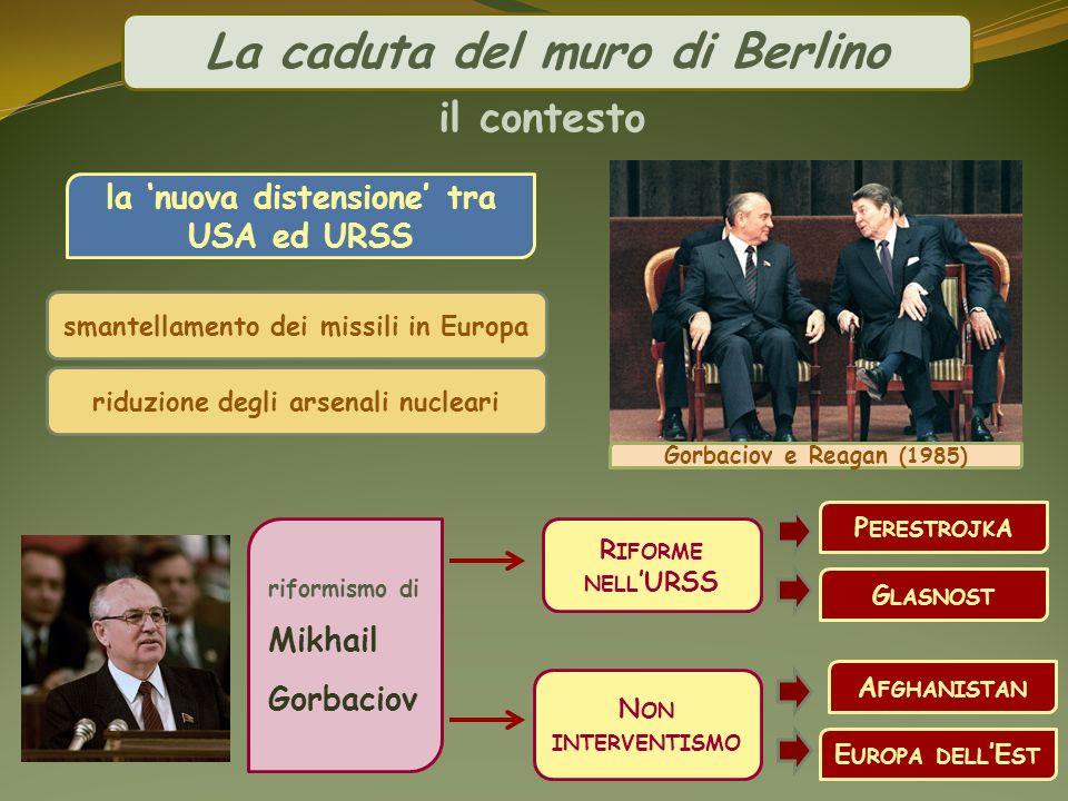 La caduta del muro di Berlino il contesto la nuova distensione tra USA ed URSS smantellamento dei missili in Europa riformismo di Mikhail Gorbaciov R