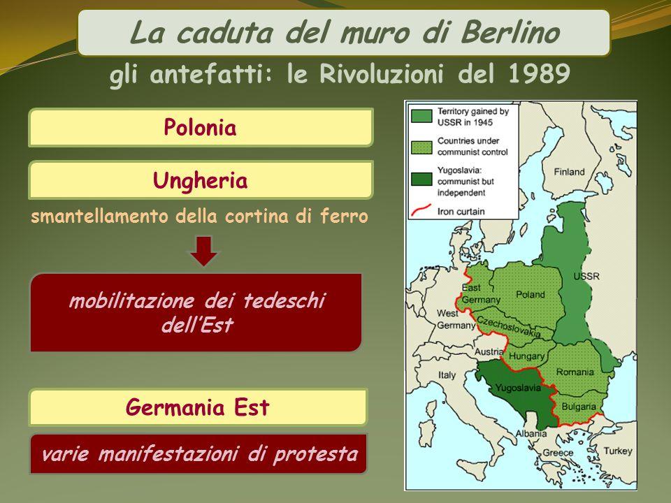 La caduta del muro di Berlino gli antefatti: le Rivoluzioni del 1989 Ungheria Germania Est mobilitazione dei tedeschi dellEst varie manifestazioni di