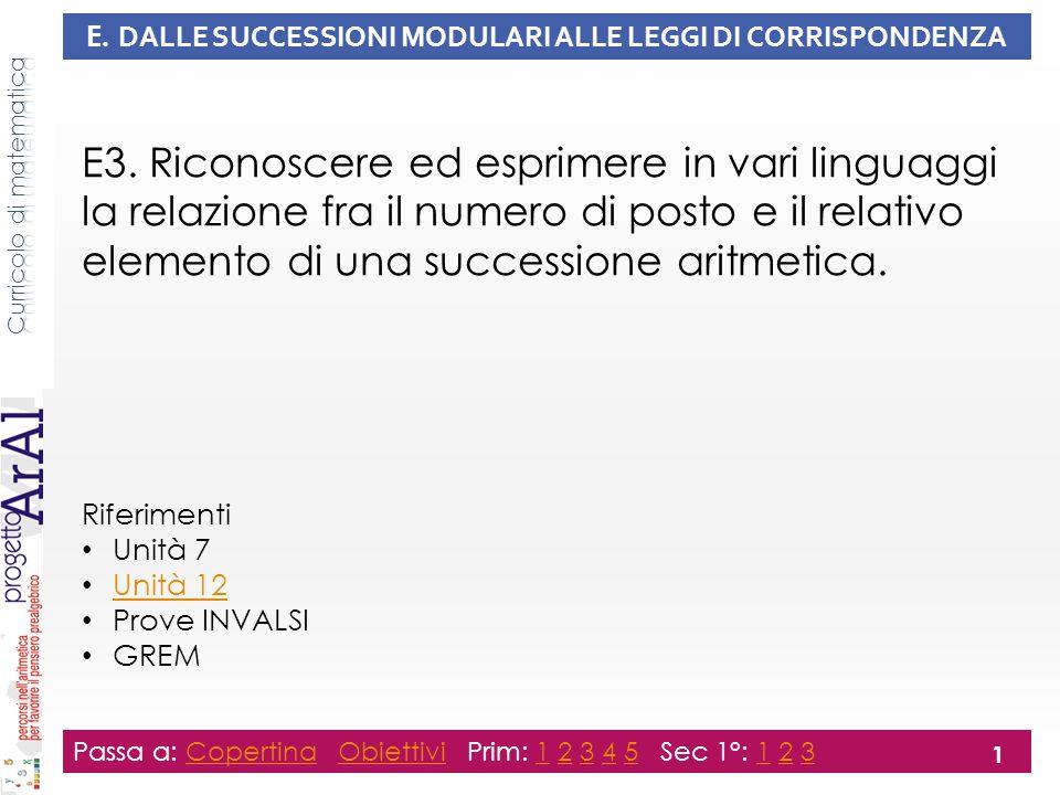 E. DALLE SUCCESSIONI MODULARI ALLE LEGGI DI CORRISPONDENZA E3.