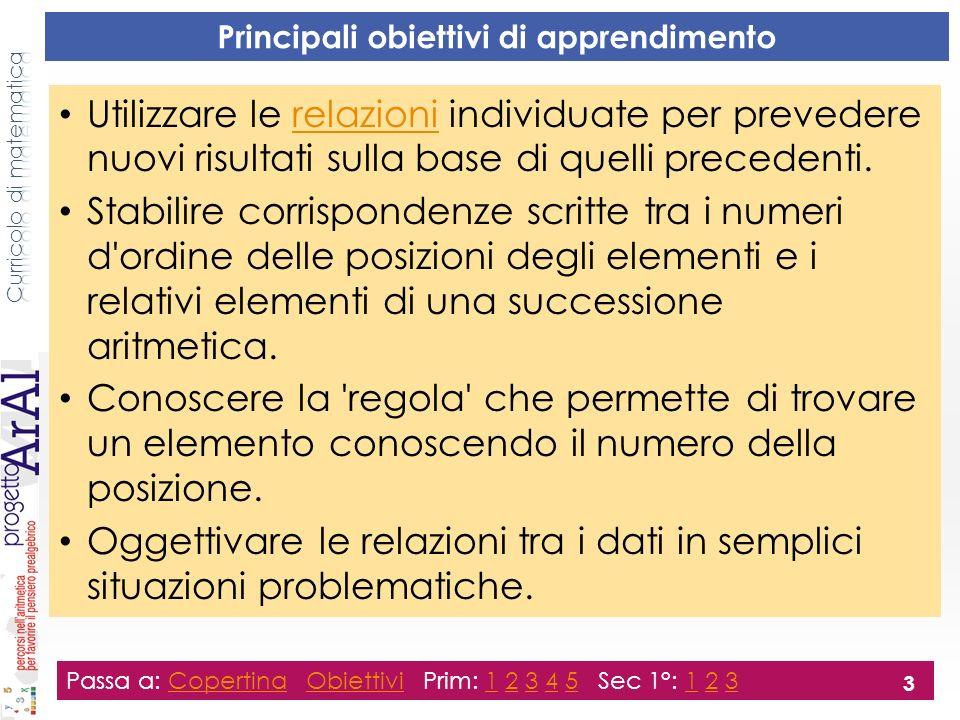Principali obiettivi di apprendimento Utilizzare le relazioni individuate per prevedere nuovi risultati sulla base di quelli precedenti.relazioni Stabilire corrispondenze scritte tra i numeri d ordine delle posizioni degli elementi e i relativi elementi di una successione aritmetica.