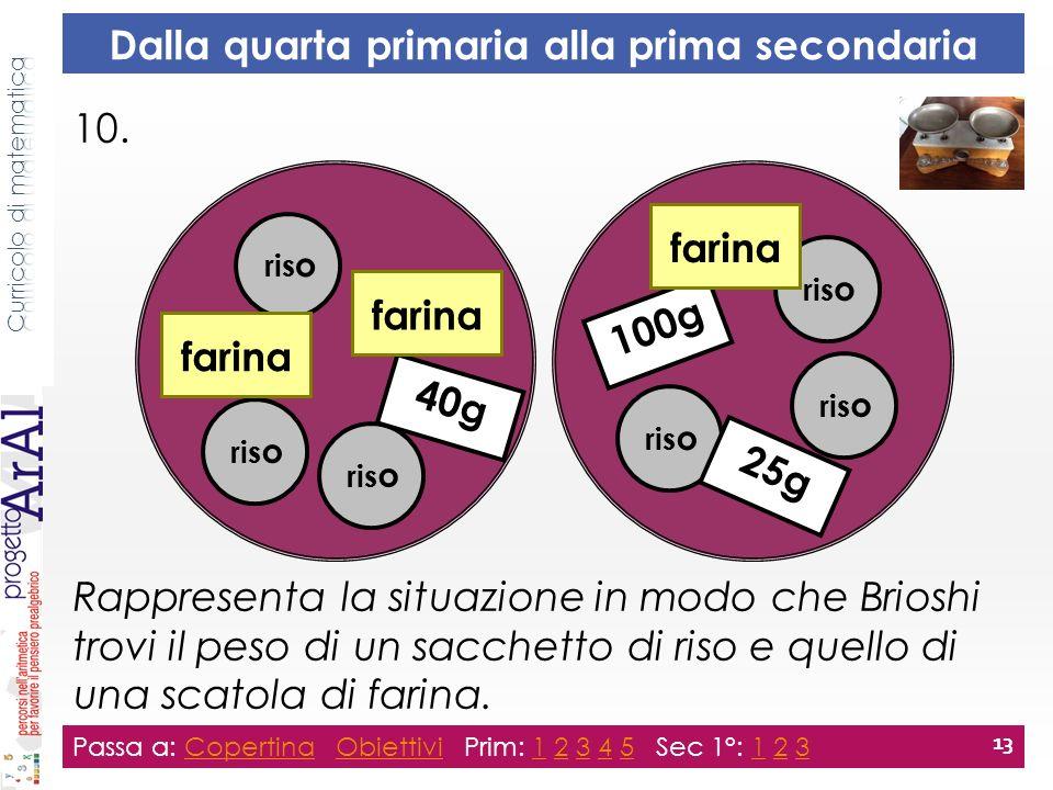 Passa a: Copertina Obiettivi Prim: 1 2 3 4 5 Sec 1°: 1 2 3CopertinaObiettivi12345123 13 10.