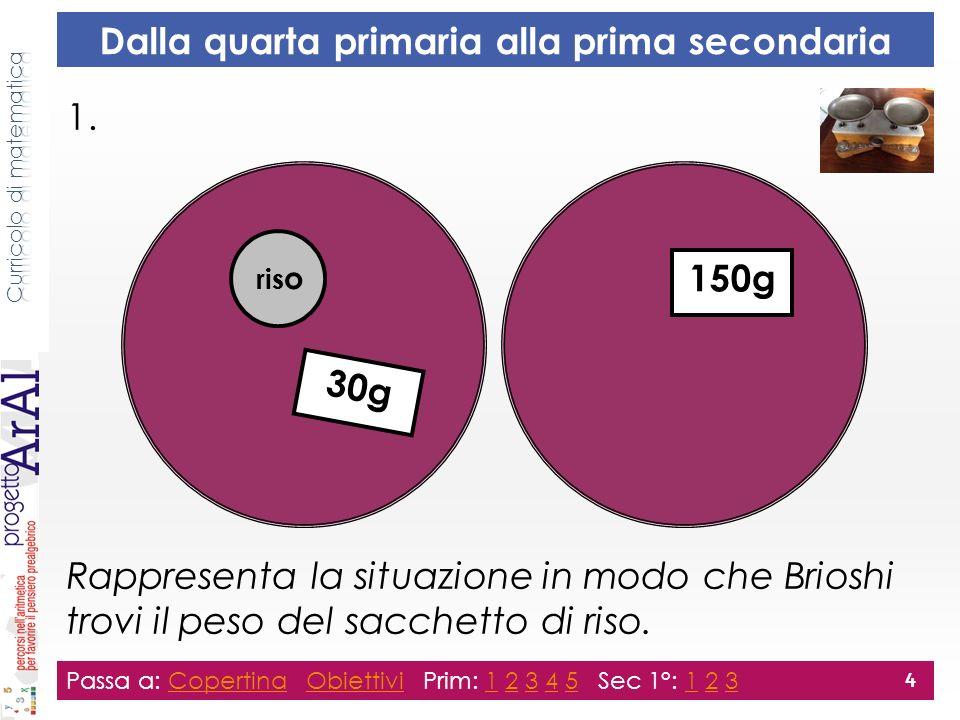 Passa a: Copertina Obiettivi Prim: 1 2 3 4 5 Sec 1°: 1 2 3CopertinaObiettivi12345123 5 2.