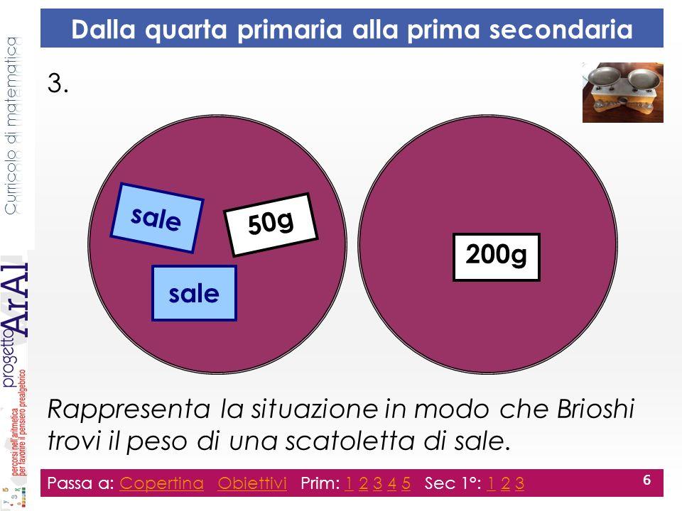 Passa a: Copertina Obiettivi Prim: 1 2 3 4 5 Sec 1°: 1 2 3CopertinaObiettivi12345123 7 200g farina 70g 4.