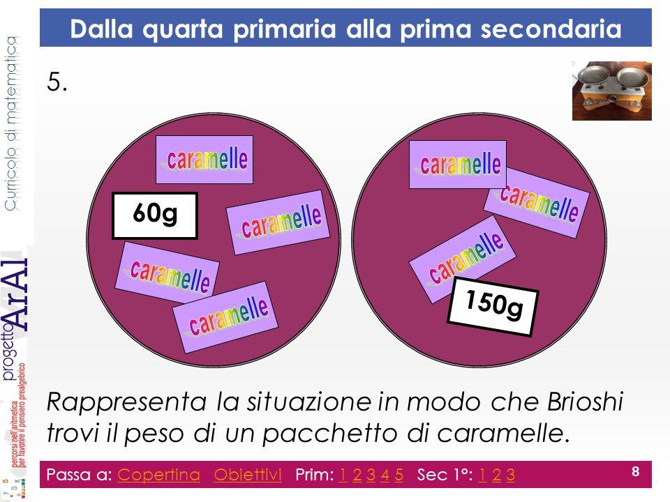 Passa a: Copertina Obiettivi Prim: 1 2 3 4 5 Sec 1°: 1 2 3CopertinaObiettivi12345123 8 5.