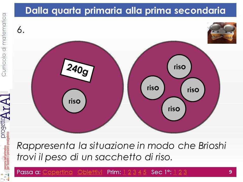 Passa a: Copertina Obiettivi Prim: 1 2 3 4 5 Sec 1°: 1 2 3CopertinaObiettivi12345123 9 6.