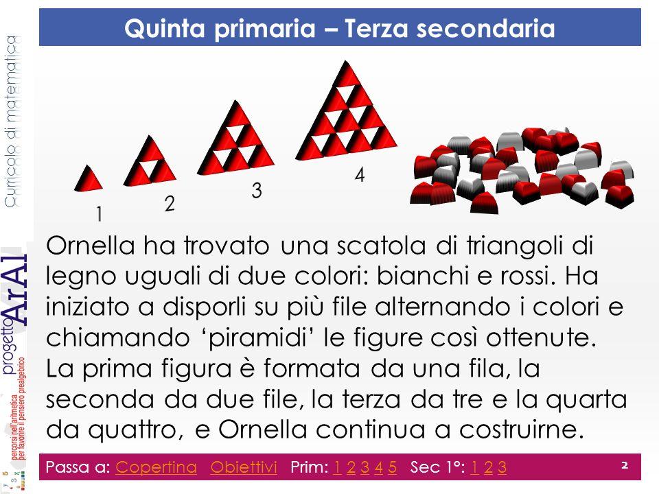 Ornella ha trovato una scatola di triangoli di legno uguali di due colori: bianchi e rossi.