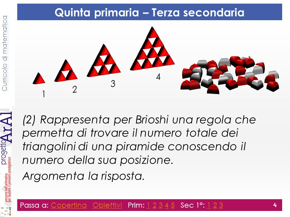 Passa a: Copertina Obiettivi Prim: 1 2 3 4 5 Sec 1°: 1 2 3CopertinaObiettivi12345123 4 Quinta primaria – Terza secondaria (2) Rappresenta per Brioshi