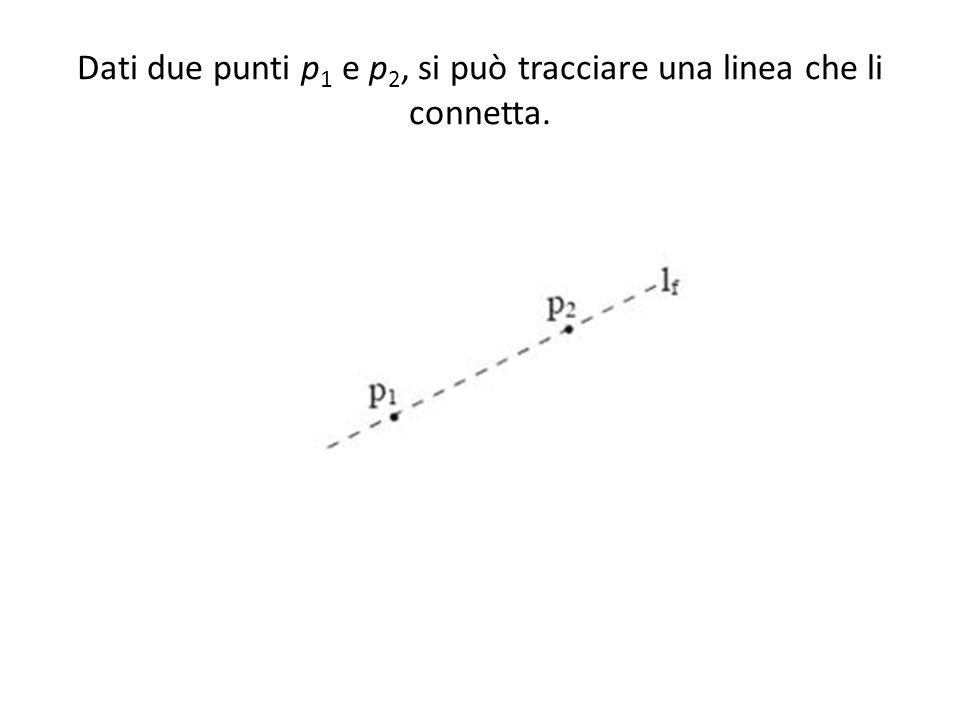 Dati due punti p 1 e p 2, si può tracciare una linea che li connetta.