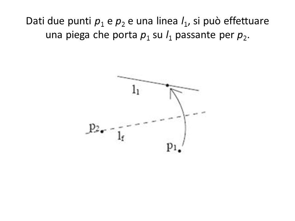 Dati due punti p 1 e p 2 e una linea l 1, si può effettuare una piega che porta p 1 su l 1 passante per p 2.