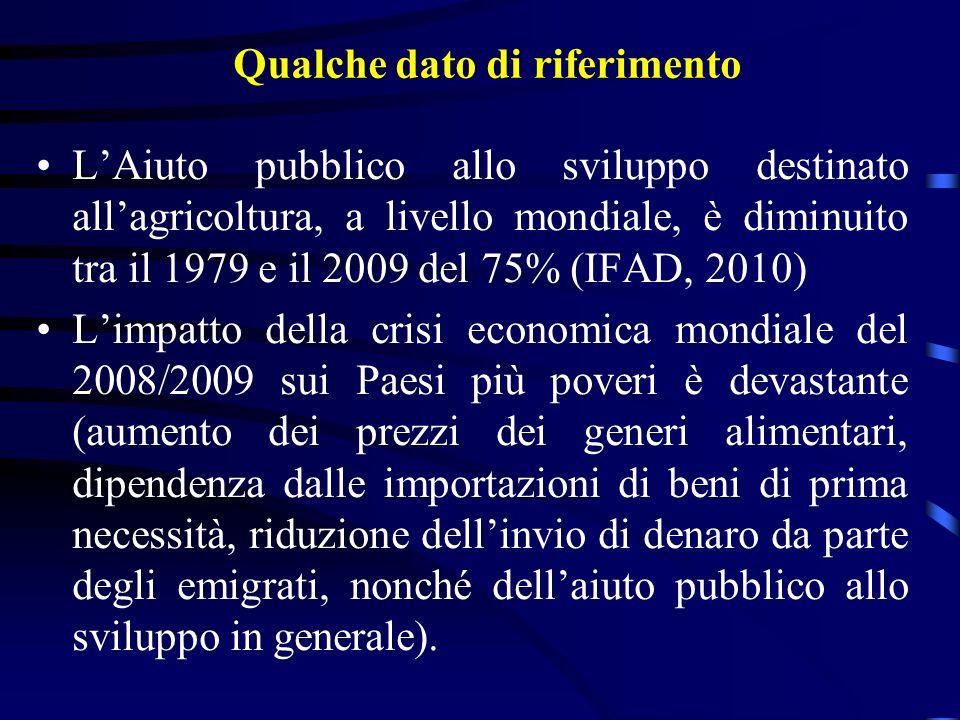 LAiuto pubblico allo sviluppo destinato allagricoltura, a livello mondiale, è diminuito tra il 1979 e il 2009 del 75% (IFAD, 2010) Limpatto della cris