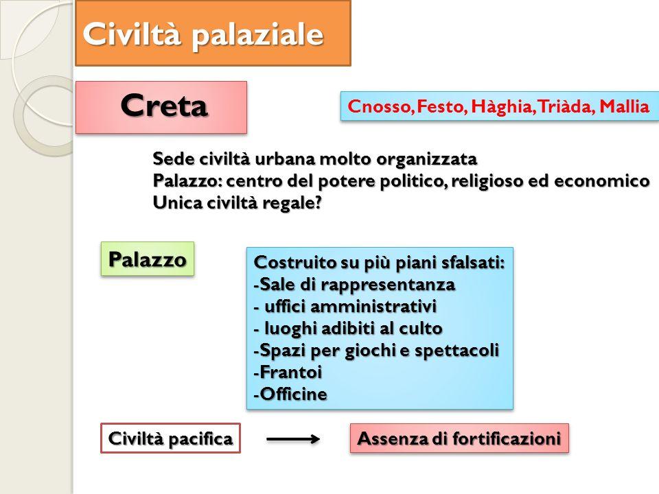 Civiltà palaziale CretaCreta Sede civiltà urbana molto organizzata Palazzo: centro del potere politico, religioso ed economico Unica civiltà regale.