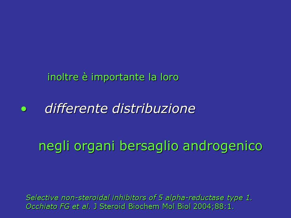 inoltre è importante la loro inoltre è importante la loro differente distribuzione differente distribuzione negli organi bersaglio androgenico negli organi bersaglio androgenico Selective non-steroidal inhibitors of 5 alpha-reductase type 1.
