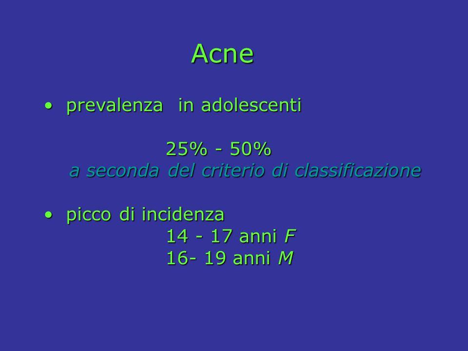 prevalenza in adolescenti prevalenza in adolescenti 25% - 50% 25% - 50% a seconda del criterio di classificazione a seconda del criterio di classificazione picco di incidenza picco di incidenza 14 - 17 anni F 14 - 17 anni F 16- 19 anni M 16- 19 anni M Acne