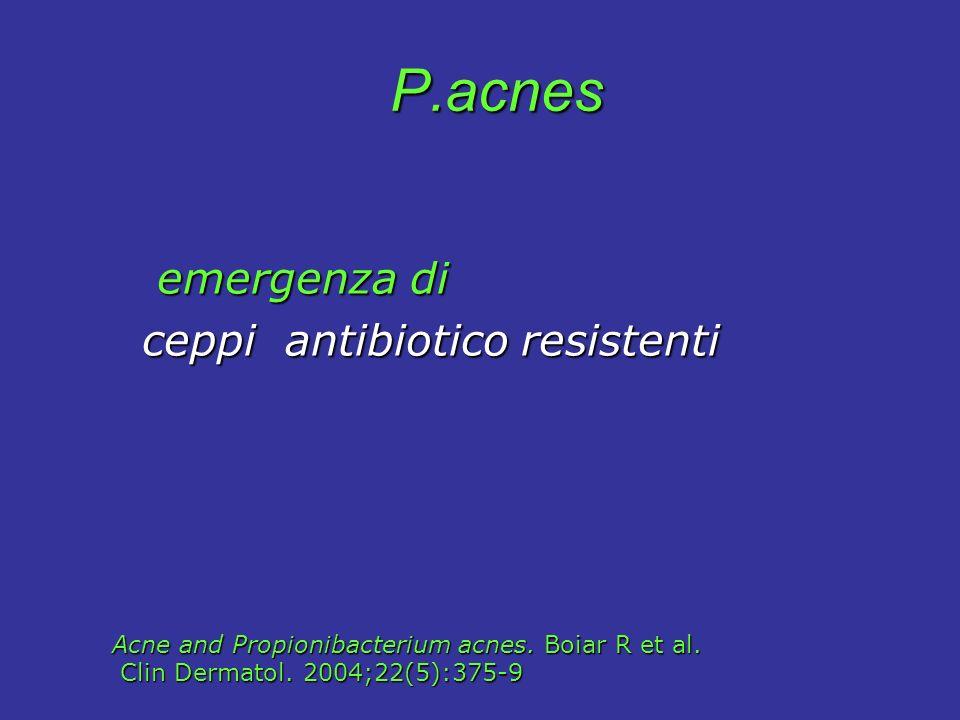 emergenza di emergenza di ceppi antibiotico resistenti ceppi antibiotico resistenti Acne and Propionibacterium acnes.