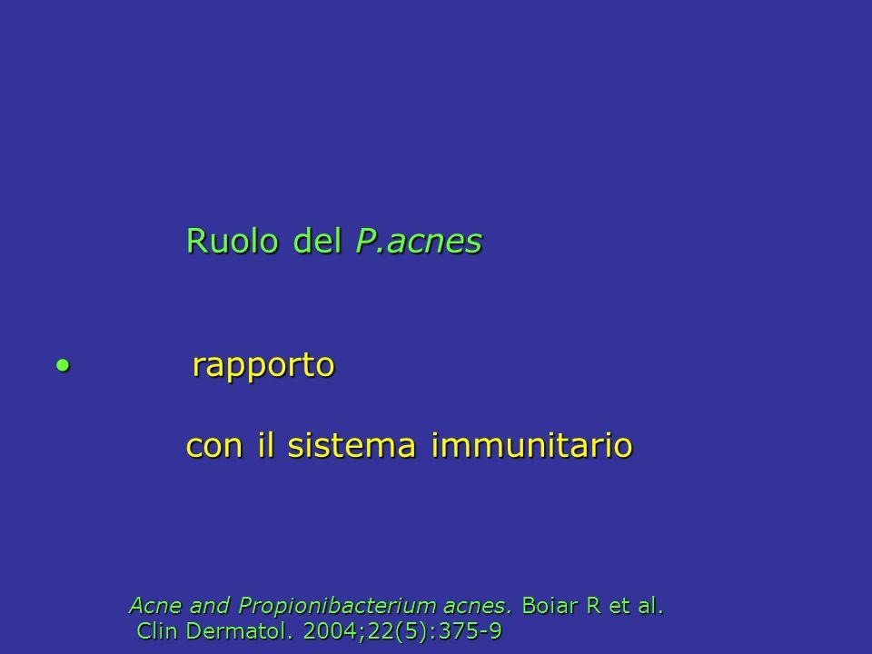 Ruolo del P.acnes Ruolo del P.acnes rapporto rapporto con il sistema immunitario con il sistema immunitario Acne and Propionibacterium acnes.