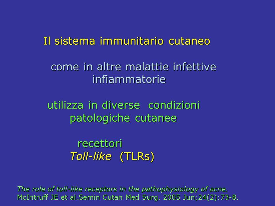 Il sistema immunitario cutaneo Il sistema immunitario cutaneo come in altre malattie infettive come in altre malattie infettive infiammatorie infiammatorie utilizza in diverse condizioni utilizza in diverse condizioni patologiche cutanee patologiche cutanee recettori recettori Toll-like (TLRs) Toll-like (TLRs) The role of toll-like receptors in the pathophysiology of acne.