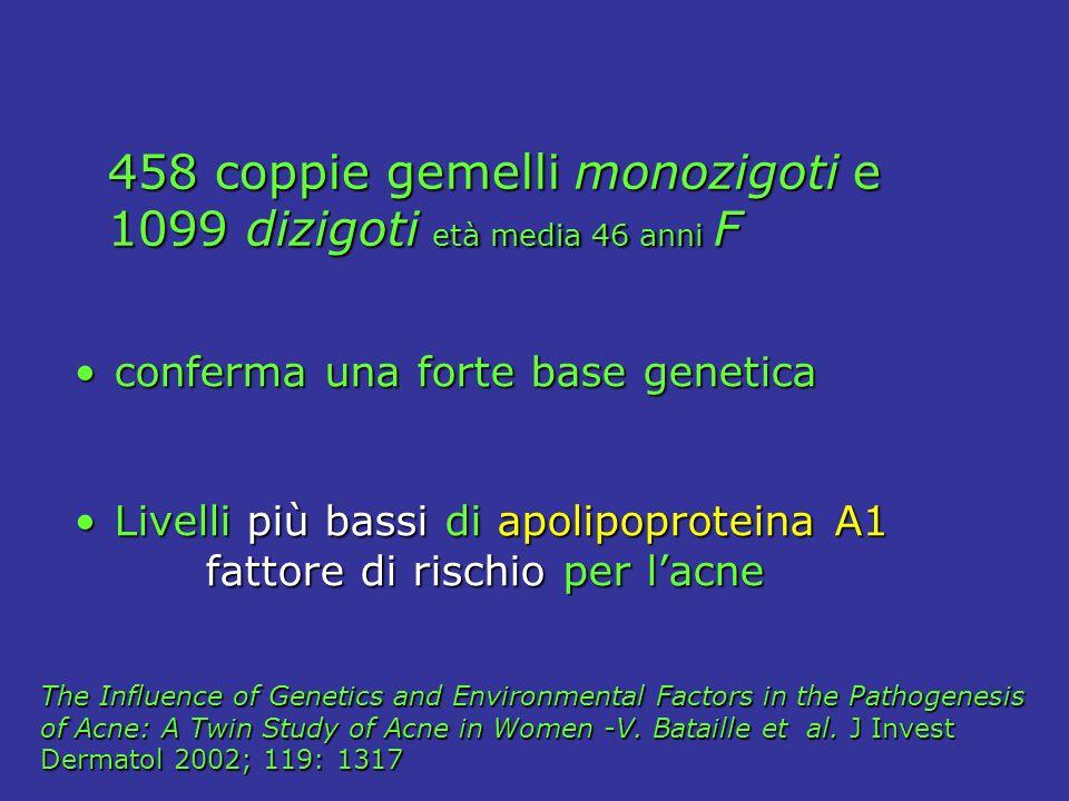 458 coppie gemelli monozigoti e 1099 dizigoti età media 46 anni F The Influence of Genetics and Environmental Factors in the Pathogenesis of Acne: A Twin Study of Acne in Women -V.