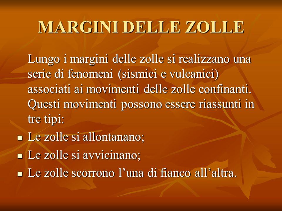 MARGINI DELLE ZOLLE Lungo i margini delle zolle si realizzano una serie di fenomeni (sismici e vulcanici) associati ai movimenti delle zolle confinant