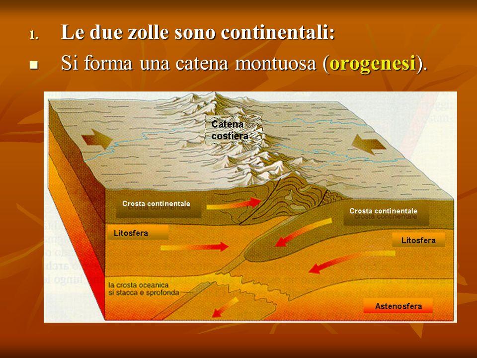 1. Le due zolle sono continentali: Si forma una catena montuosa (orogenesi). Si forma una catena montuosa (orogenesi).