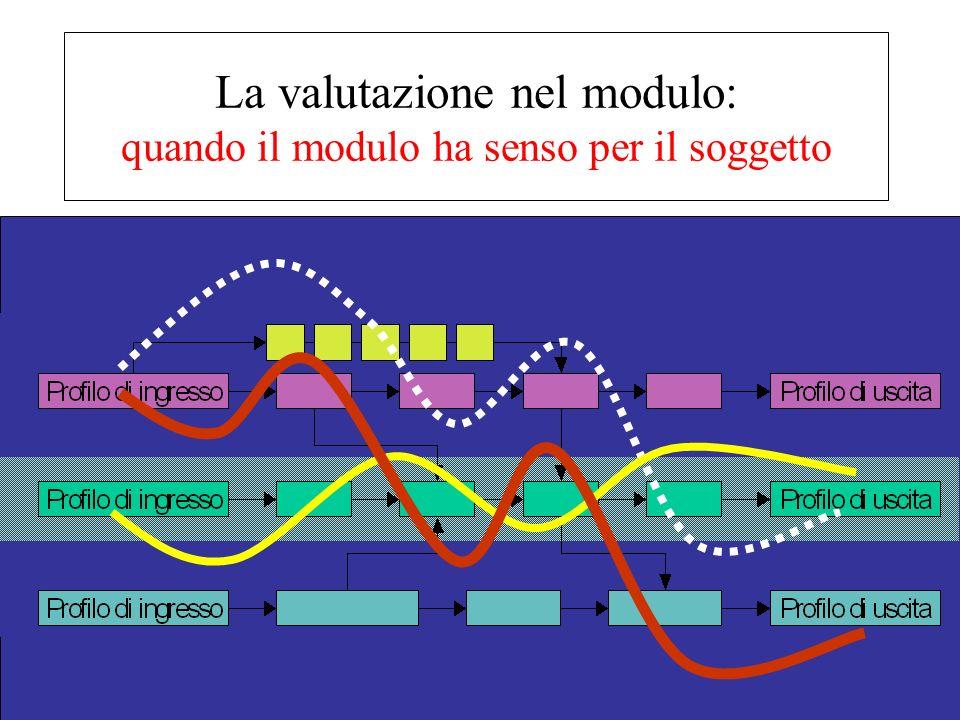 La valutazione nel modulo: quando il modulo ha senso per il soggetto