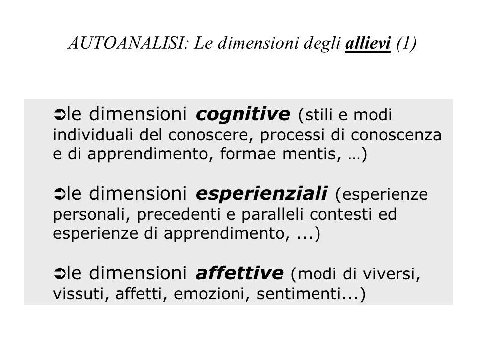 AUTOANALISI: Le dimensioni degli allievi (2) le dimensioni socio-relazionali (modi di stare con gli altri, dinamiche relazionali nei gruppi) le dimensioni psico-motorie e operative (modi di agire, di stare nellambiente e di modificarlo,...)