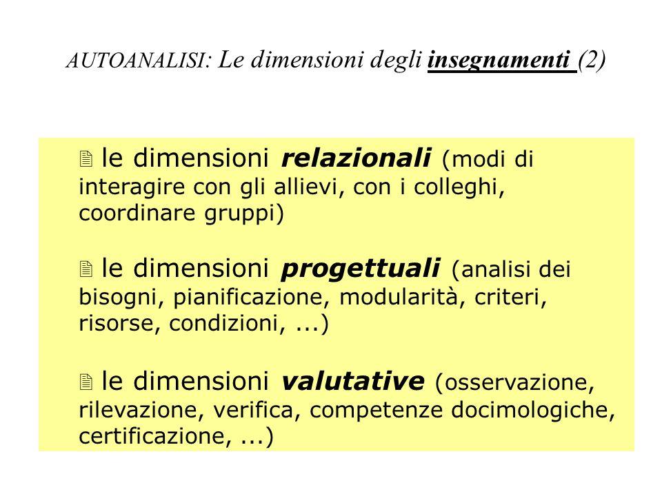 AUTOANALISI : Le dimensioni degli insegnamenti (2) 2 le dimensioni relazionali (modi di interagire con gli allievi, con i colleghi, coordinare gruppi) 2 le dimensioni progettuali (analisi dei bisogni, pianificazione, modularità, criteri, risorse, condizioni,...) 2 le dimensioni valutative (osservazione, rilevazione, verifica, competenze docimologiche, certificazione,...)