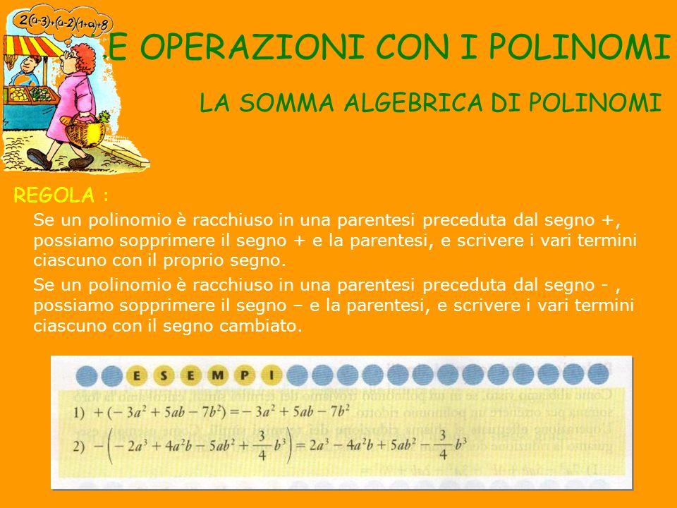 LE OPERAZIONI CON I POLINOMI Se un polinomio è racchiuso in una parentesi preceduta dal segno +, possiamo sopprimere il segno + e la parentesi, e scri