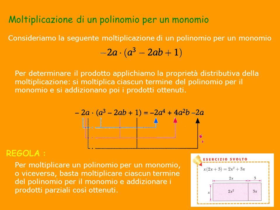 Moltiplicazione di un polinomio per un monomio Consideriamo la seguente moltiplicazione di un polinomio per un monomio Per determinare il prodotto app